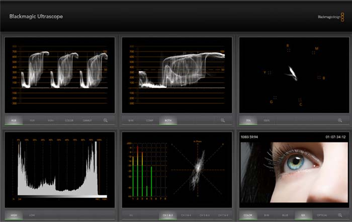 video production toronto scopes
